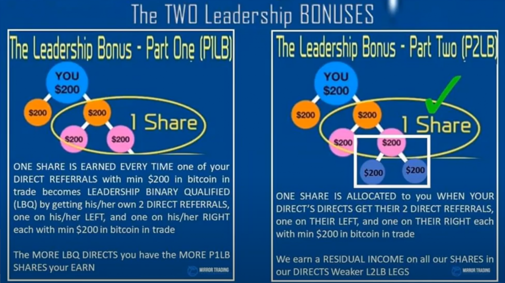 MTI Leadership Bonus